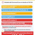 Parte del día Viernes 10 sobre el estado del Coronavirus en Monte